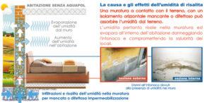senza Aquapol - umidità di risalita