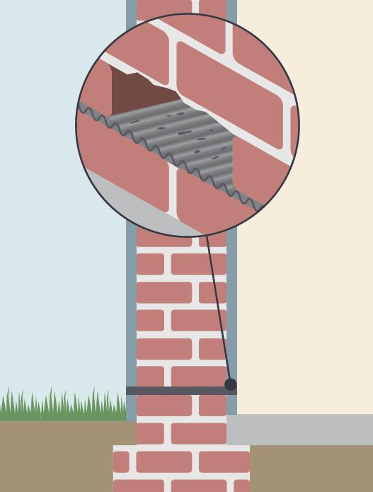 taglio del muro e umidità di risalita