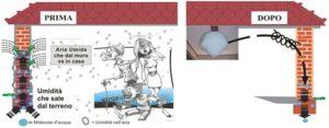 umidita-in-casa-soluzione-aquapol