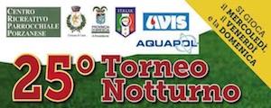 Umidità di risalita - Aquapol sponsor evento sportivo